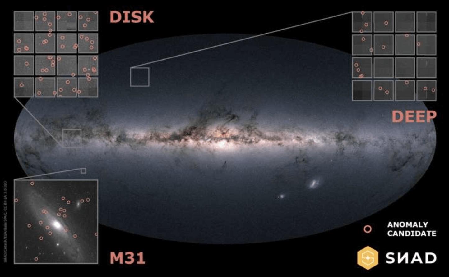 На рисунке отмечены три поля обзора Zwicky Transient Facility, в которых команда исследователей SNAD искала аномальные объекты