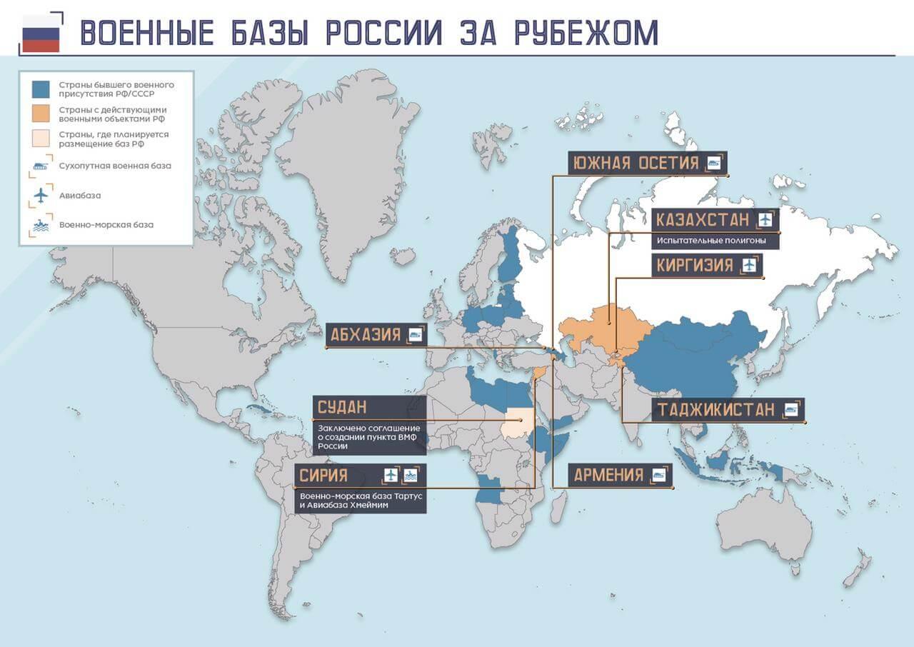 Военные базы России за рубежом
